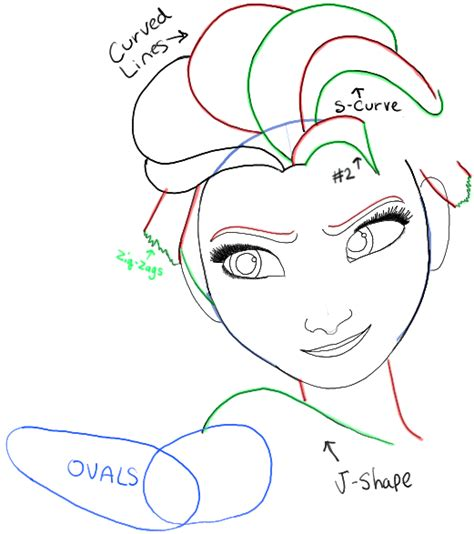 tutorial html simple step 3 cartoons to draw step by step how to draw elsa