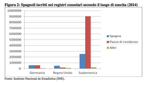 consolati spagnoli in italia cercando il nord crisi naturalizzazioni e mobilit 224 in