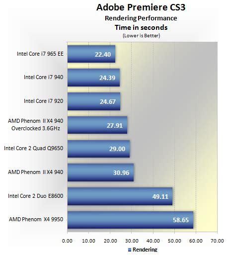 adobe premiere pro quad core amd phenom ii x4 940 overclocking performance gt benchmarks