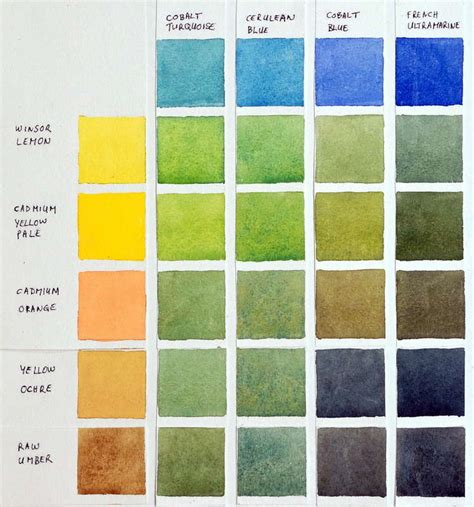 colour mixing guide watercolour another pinner said quot chart showing how to mix greens with my palette of colors quot watercolor