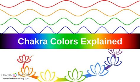 colors of chakras third eye chakra ajna