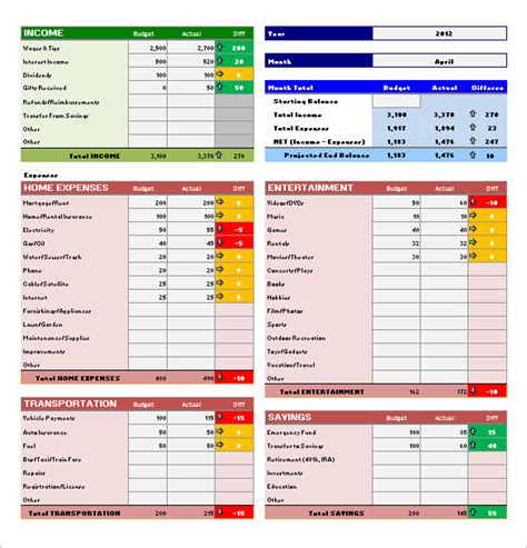 Excel Budget Template 25 Free Excel Documents Download Free Premium Templates Financial Budget Template