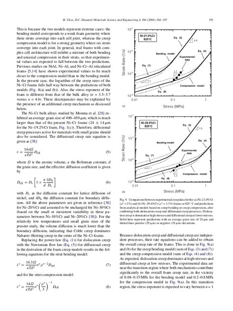 research papers on material science publication of material science and engineering research paper