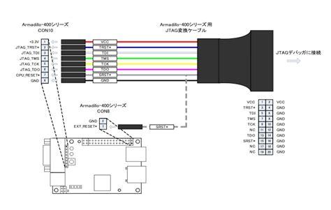 jtag series resistors jtag series resistors 28 images tms320f28379s データシート tms320f2837xs シングル コア delfino jtag