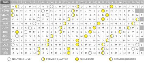 Calendrier Lunaire Chinois De Conception Calendrier Fille Ou Garcon 2016 Calendar Template 2016