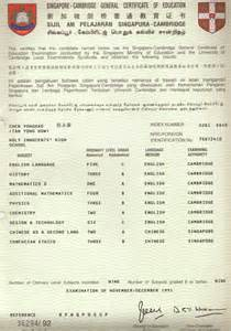 jan 1988 dec 1991