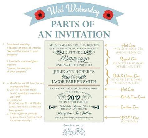 Parts Of Wedding Invitation