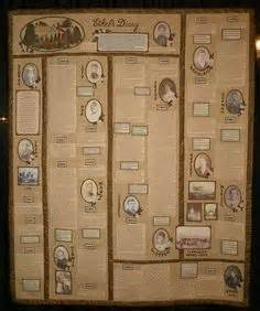 pin by julia tuck on wonderful wonderful memories from lori holt family reunion quilt pattern 22 pretty quilts