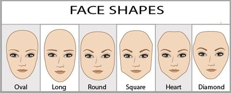 what are type of noses on oval face women that looks great eyebrow shapes for different face shapes indian beauty tips
