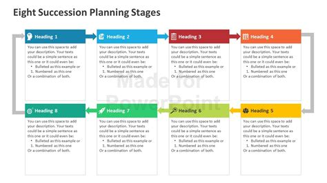succession plan templates succession planning editable powerpoint template