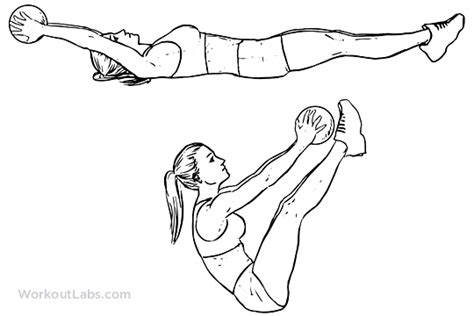 medicine ball   illustrated exercise guide workoutlabs