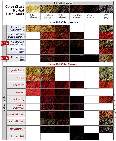 henna hair color chart all herbal henna hair color kits chemical free