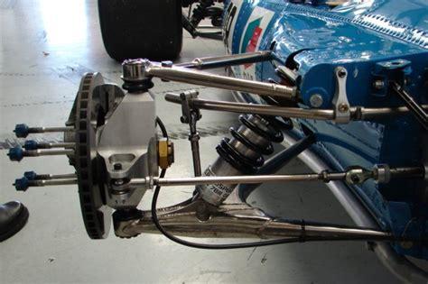 wishbone suspension     work