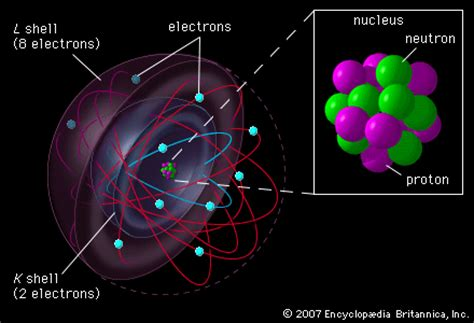 Protons In Neon by Proton Neon Atom
