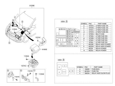 2001 lincoln town car fuse diagram 2001 lincoln continental fuse diagram wiring diagram schemes