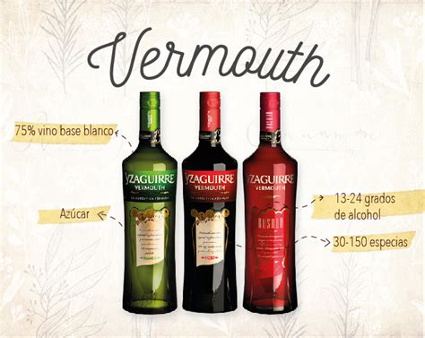 vermouth color la historia del vermouth un recorrido para conocer m 225 s de