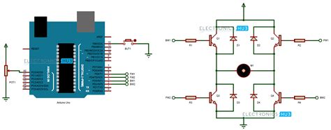 arduino dc motor direction controlling speed and direction of dc motor using arduino