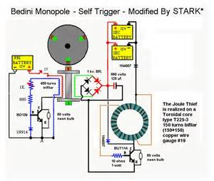 bedini monopole images frompo 1