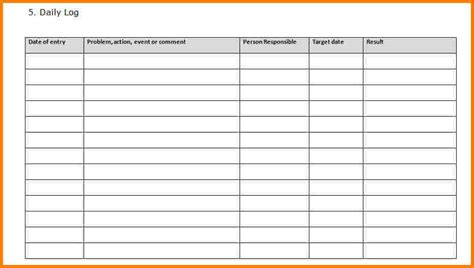 log sheet template mileage spreadsheet template mileage