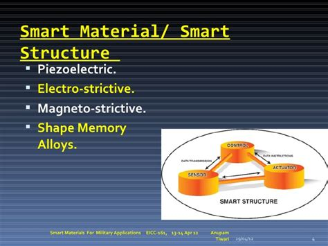 materials is there a smart way to apply a better smart materials for military applications