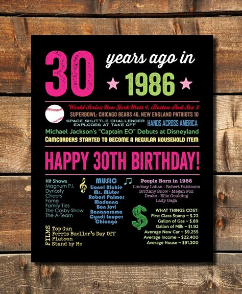 birthday themes 30 year olds 1987 sign 1987 30 year old birthday 30th birthday for