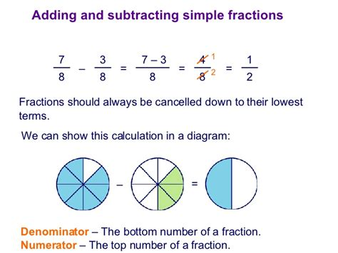 diagram to add fractions adding and subtracting mixed numbers with unlike