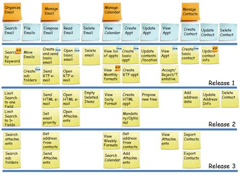 Agile Story Mapping Release Planning Software Process | story mapping and vs process maps