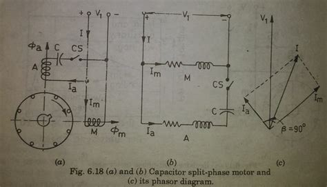 exhaust fan wiring diagram with capacitor 41 wiring