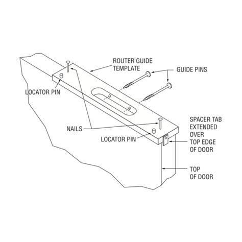 Soss 204 It Invisible Hinge Router Guide Template 204 Hinge Siggia Hardware Soss Hinge Installation Template