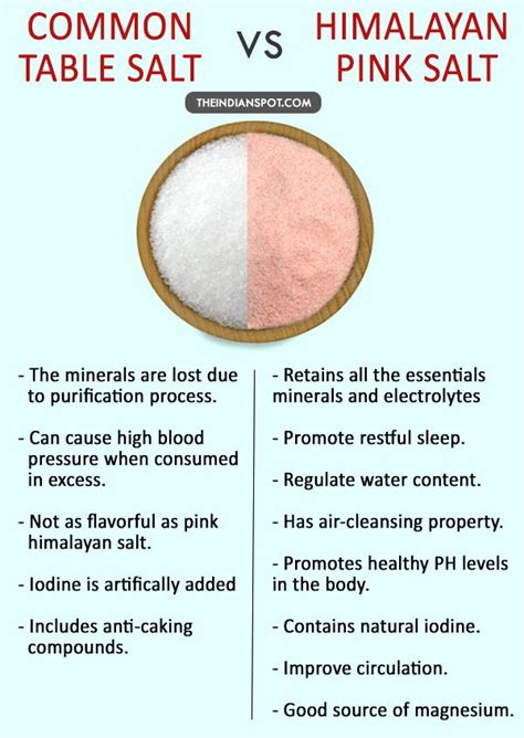 Is Himalayan Salt Or Epsom Salt Better To Detox by 343 Best Images About Wellness On Table Salt