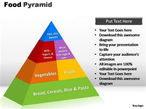 diagram of the food pyramid food pyramid chart for health powerpoint diagram