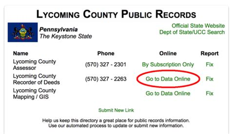County Pa Property Records Pennsylvania Deed Forms Quit Claim Warranty And Special Warranty Eforms