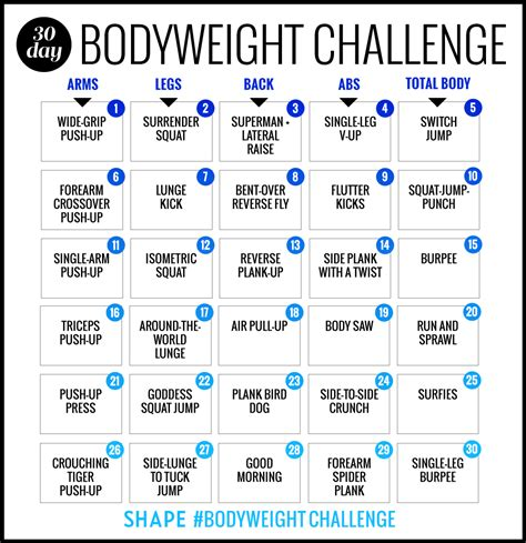 the 30 day bodyweight workout challenge that will burn