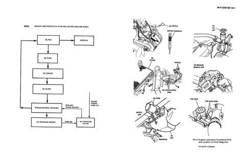 free car wiring diagrams 2000 chevy blazer html
