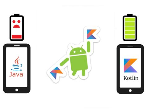 android programming in kotlin starting with an app books is kotlin replacing java as default programming language