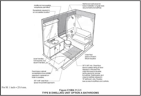 Residential Bathroom Code Requirements - pin by darrin wong on code stuffs bathroom layout