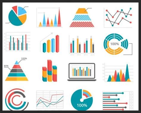 design expert graph data 101 9 types of charts how to use them