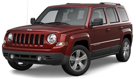 How Much Does A Jeep Patriot Weigh 2017 Jeep Patriot Vs 2017 Toyota Rav4 Model Comparison
