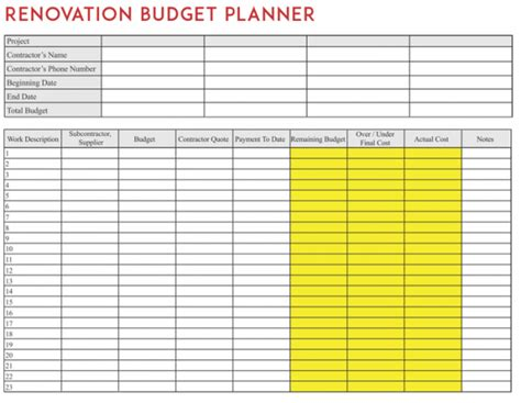 house renovation budget planner house renovation planner 28 images remodel planning checklist checklist to go