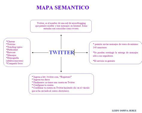 ejemplo de mapa semantico mapa semantico leidyospinajerez