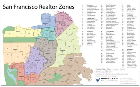 san francisco easy map the mls districts of san francisco presented by kevin ho