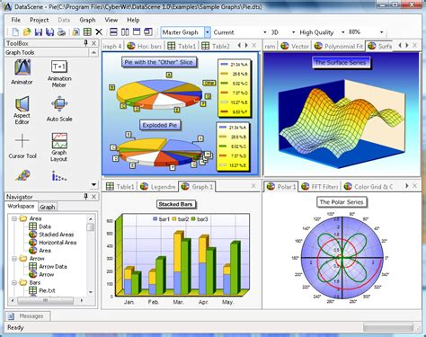 graphing software nodal analysis graph software milestone trend
