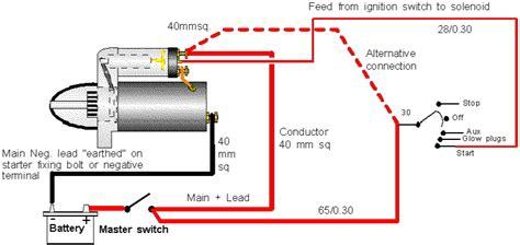 inertia starter motor wiring diagramme thinglink