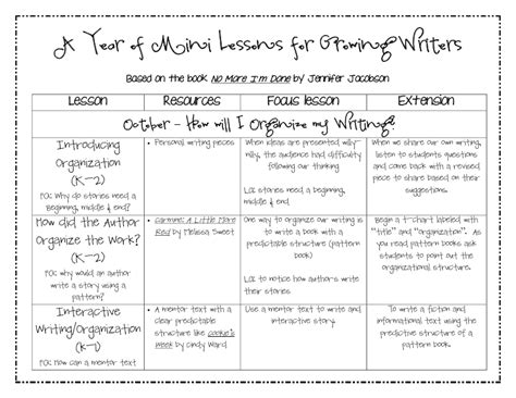 mini lesson plan template the runner wow