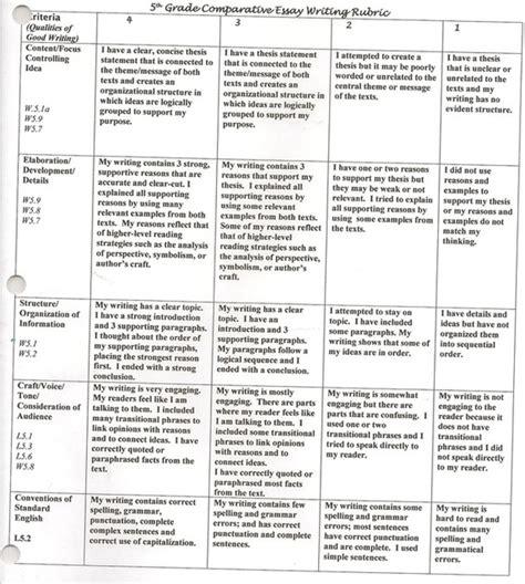 Uc Davis Mba Gre Scores by Comparison Essay Rubric High School Docoments Ojazlink