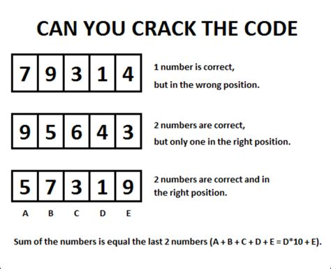 coding answer picture brain teasers and answers genius puzzles