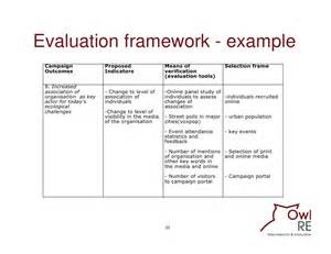 Monitoring And Evaluation Report Template by 28 Monitoring And Evaluation Report Writing Template