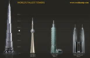 burj khalifa dubai s burj khalifa building is the tallest in the world