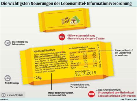 Etiketten Jobs Wien by Kritik An Lebensmittel Kennzeichnung Lebensmittel