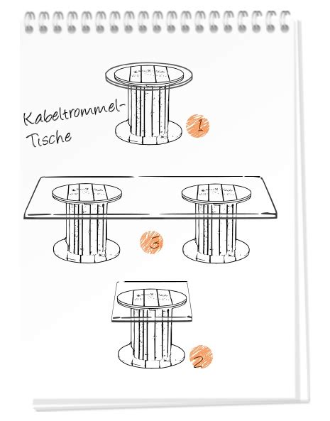 Tisch Aus Kabelrolle by In H 246 Chstens 3 Schritten Zum Coolen Kabeltrommel Tisch